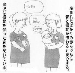 なみのりふね 武蔵小杉 胎児は2つの音声を体験